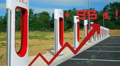 Superchargeur-tesla-augmentation-tarifs-2019