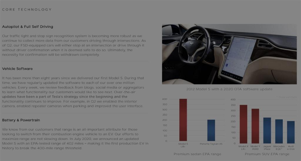 Résultas financiers Tesla T2 2020