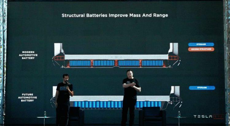 Batterie Day Tesla 2020