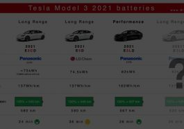 Batteries Tesla Model 3 Lr and Performance 2021